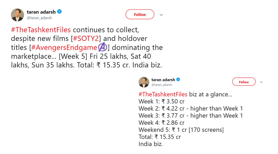 "Fifth Weekend Biz analysis, and week to week Box Office Collection of Vivek Agnihotri's ""The Tashkent Files""!"