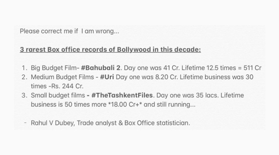"EXPERT Bollywood Times Trade analyst; Rahul Dubey failed in analyzing ""The Tashkent Files""? Know how!"
